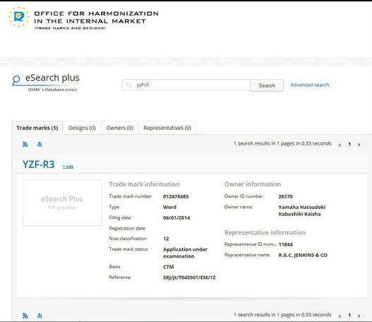 YZFR3 TPT europe