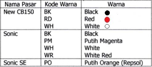 Warna-New-CB150R