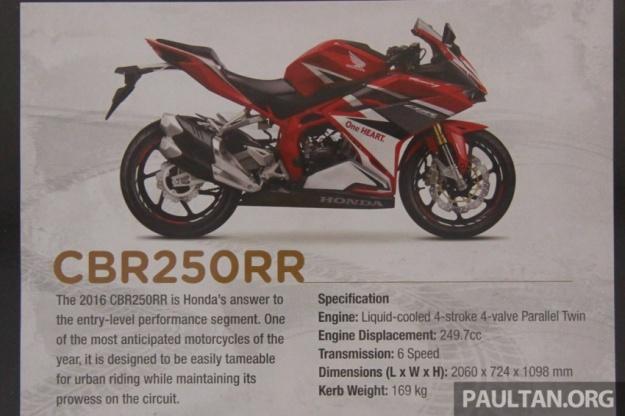 honda-cbr250rr-sirkuit-sepang-malaysia-6